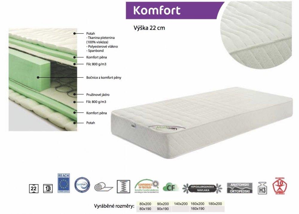 Matrace Komfort
